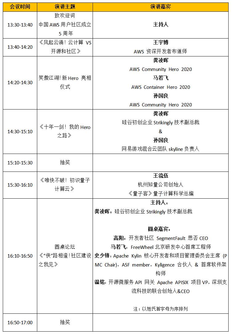 https://sslprod.oss-cn-shanghai.aliyuncs.com/stable/markdown_pic/20201126/12203/13953684/1606381347946.jpg