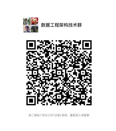 https://sslprod.oss-cn-shanghai.aliyuncs.com/stable/markdown_pic/20201225/12203/33444720/1608874678774.jpg