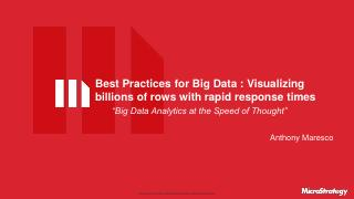 Best Practices For Bi...