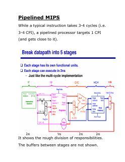 20 计算机组成--流水线式MIPS