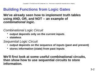 数字逻辑结构的应用