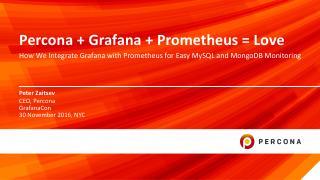 How We Integrate Grafana with Prometheus