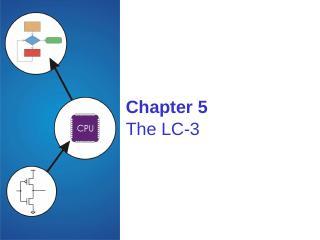 LC3控制指令