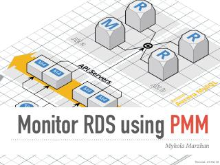 Monitor RDS using PMM