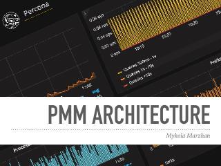 PMM ARCHITECTURE