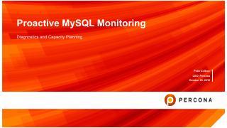 Proactive MySQL Monitoring