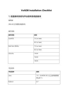 VoltDB installation checklist