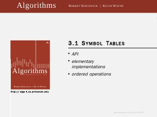 Algorithms - WordPress.com
