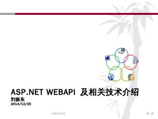 真主降临,Asp.Net WebAPI发布