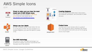 AWS Simple Icons - Amazon AWS