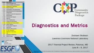ESGF Diagnostics and Metrics Final.pptx - Law...