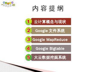 Google云计算关键技术MapReduc...