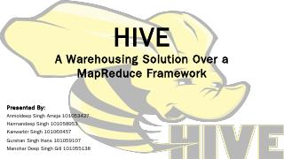 HIVE - Systems and Computer Engineering