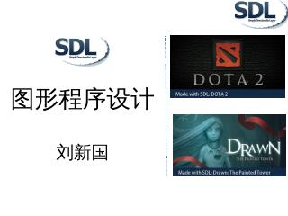 "include ""SDL.h"" /定义窗口位置"