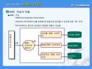 JDBC Introduction