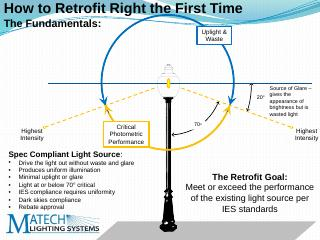 Learn How to Retrofit Right the First Time - ...