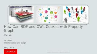 Oracle Big Data Spatial and Graph - Property ...