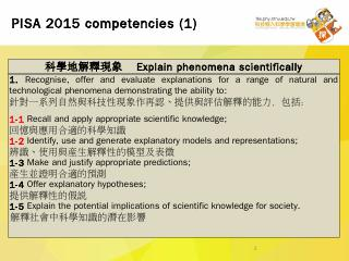 PISA 2015 competencie...
