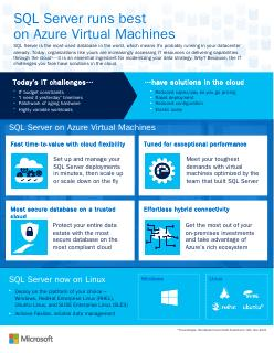 PowerPoint Presentation - Microsoft Azure