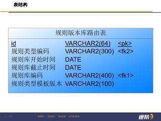规则引擎Server端介绍