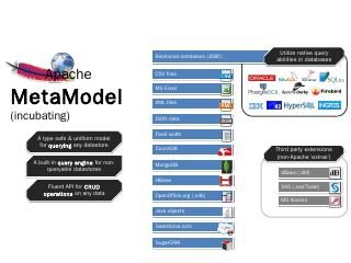 Slide 1 - Apache MetaModel