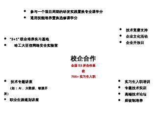 校企合作框架图.pptx