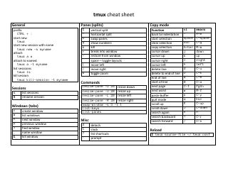 tmux cheat sheet
